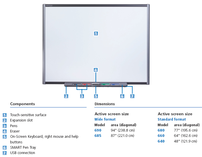 smart board 685 with ux60 projector sb685ix novatech