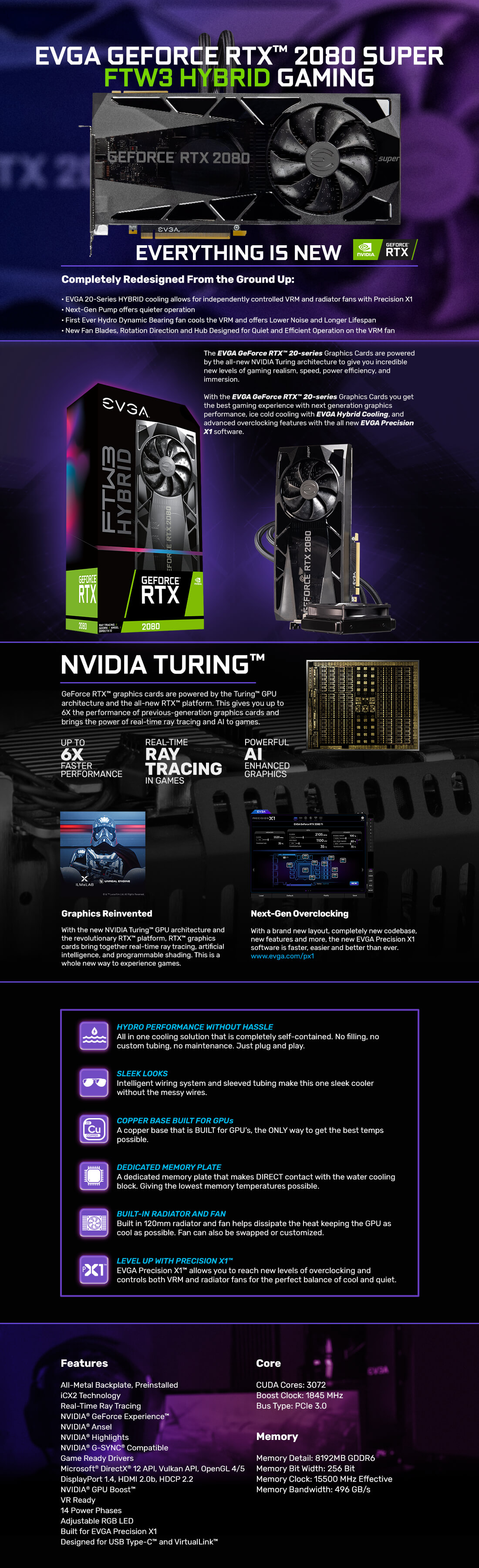 EVGA GeForce RTX 2080 Super FTW3 Hybrid Gaming 8GB Graphics Card