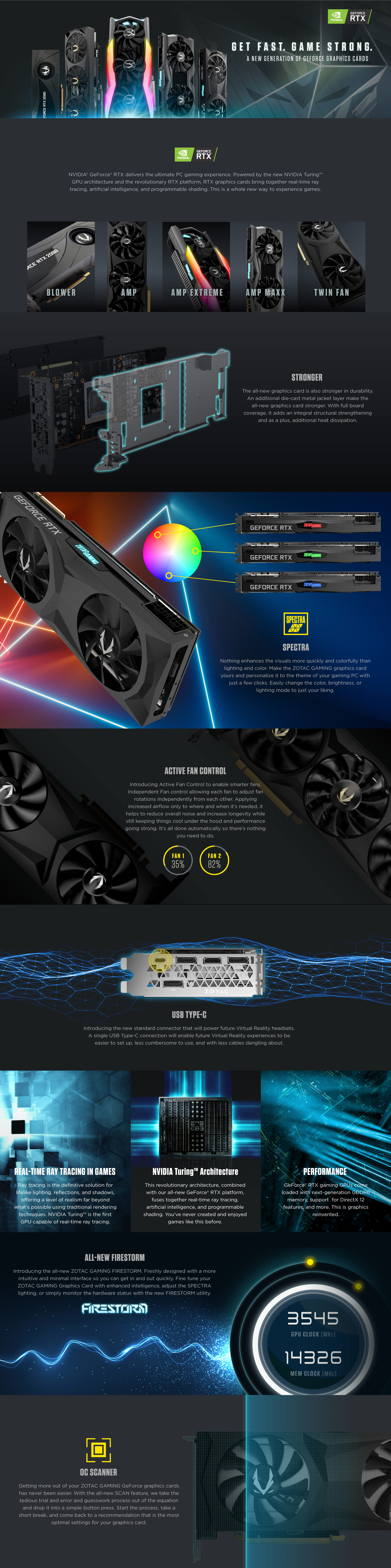 ZOTAC GAMING GeForce RTX 2080 Ti Twin Fan 11GB Graphics Card Overview
