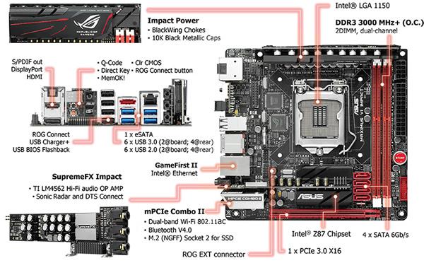 ASUS MAXIMUS VI IMPACT Intel Z87 Socket 1150 Motherboard