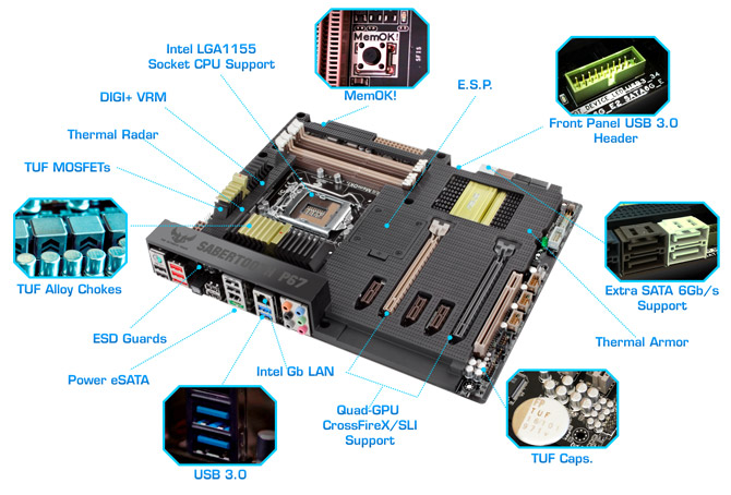 Asus Sabertooth P67 Intel P67 Socket 1155 Motherboard | Novatech
