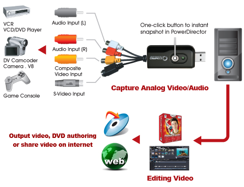Vmware capture movie audio