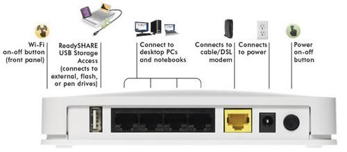 NETGEAR WNR2200 300Mbps Wireless-N Router | Novatech